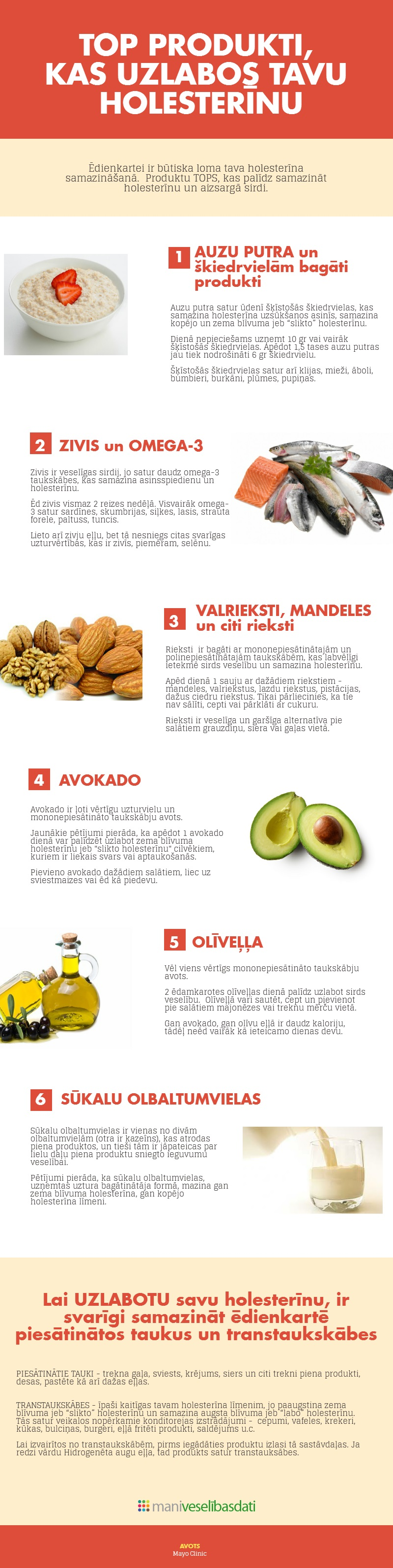 Produkti, kas uzlabo holesterīnu