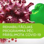 Rehabiltācija pēc Covid-19c Covid-19